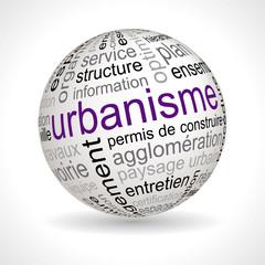 Sphère urbanisme
