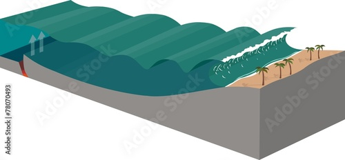 tsunami diagram
