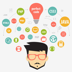 web programming concept