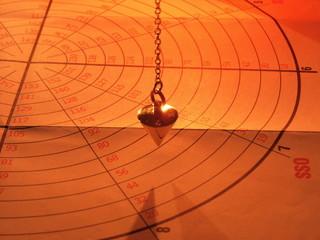 Pendulo,Esoterismo,Radiestesia,Rabdomancia