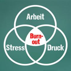 Burn-out - Arbeit,Stress,Druck