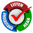 Listen Hear Understand Arrows Learning System Cycle - 78136462