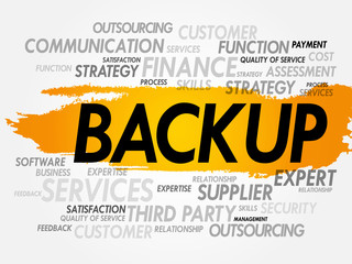 Word cloud of BACKUP related items, presentation background