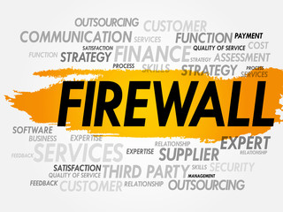 Word cloud of FIREWALL related items presentation background
