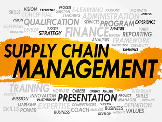 Word cloud of Supply Chain Management related items