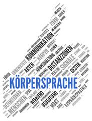 KÖRPERSPRACHE | Moderne Text Word Cloud