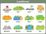 Leaning Landforms for kids -  Worksheet - 78160672