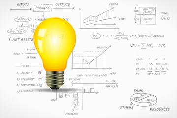 Financial idea