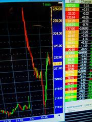 Stark fallender Kurs von Aktien an der Börse