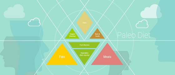 Paleo diet illustration