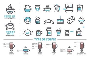 Icons Coffee