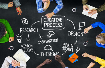 Creative Process Design Brainstorm Thinking Concept