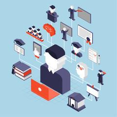 Higher Education Isometric