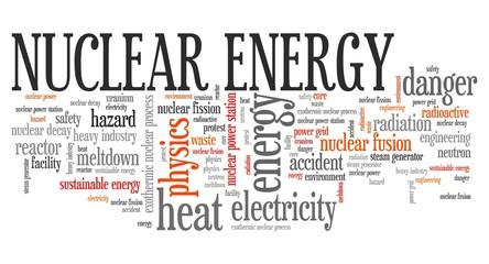 Nuclear power - words set