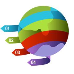 Global Growth Quadrants