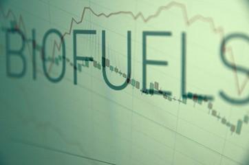 Biofuel chart commodity market