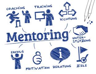Mentoring Konzept