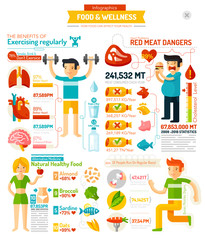 Food And wellness Infographic chart. Bodybuilding, eating, fitne