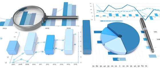 3d positive bar Graphs