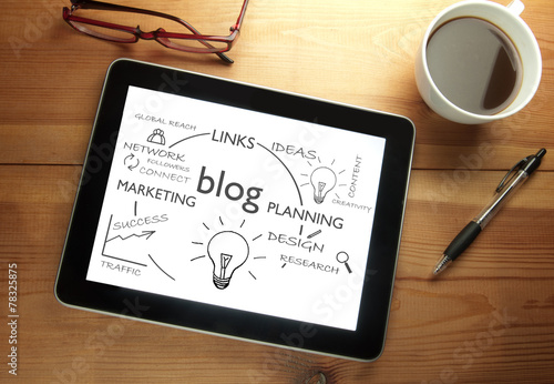 Blog - 78325875