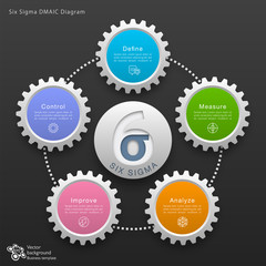 Six Sigma DMAIC #Vector Graphic