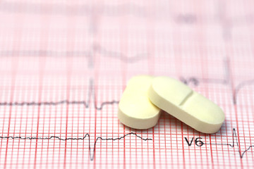 Electrocardiograph with pills