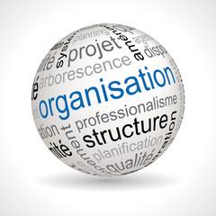 Sphère organisation