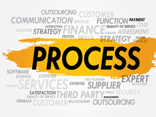 Process word tag cloud, business concept