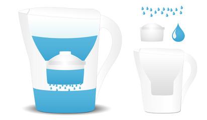 KÜCHE *** Wasserfilter