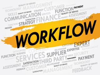 WORKFLOW word cloud, business concept