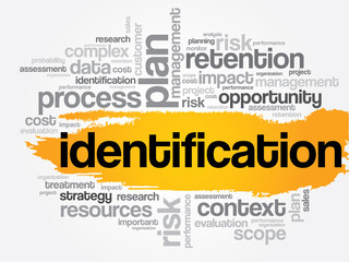 Identification word cloud, business concept