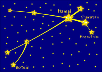 Aries constellation