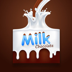 Milk with chocolate