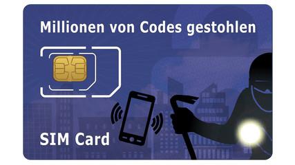 scs12 simcardsign - Millionen von Codes gestohlen - 16zu9 g3226