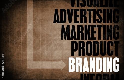 canvas print picture Branding