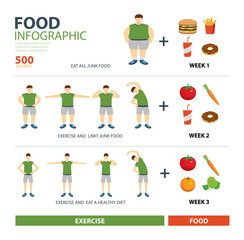 exercise and diet infographic