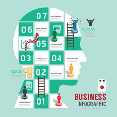 Business board game concept infographic step to successful,head