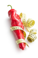 red pepper and measuring tape