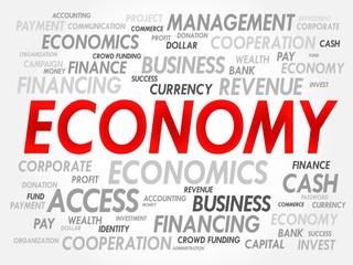 ECONOMY word cloud, business concept