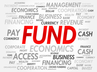 FUND word cloud, business concept