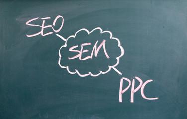 SEM,search engine marketing,seo,ppc written on blackboard