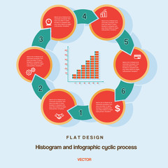Histogram infographic cyclic business process on six positions