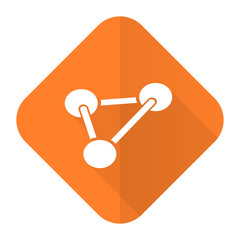 chemistry orange flat icon molecule sign
