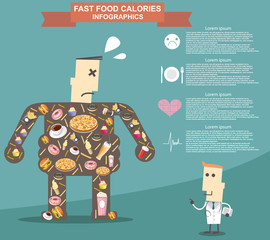 Fat man with doctor, fast food. Infographic vector format eps10