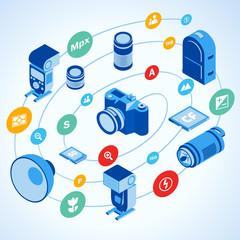 photo camera circulation round icons set