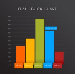 Vector flat design statistics column graphs