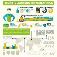 Cleaning Infographics Set