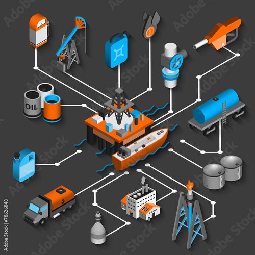 Petroleum Isometric Flowchart - 78626848