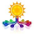 Strom aus der Sonne - Solarenergie