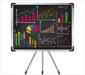 Financial charts on the flip chart